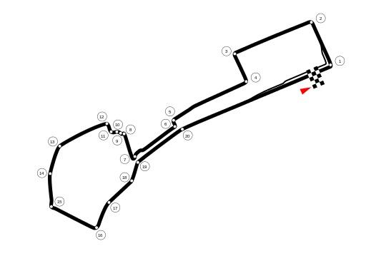 Europos GP
