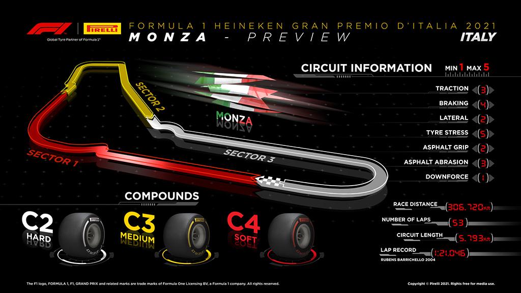 """""""Pirelli"""": vidutinės padangos puikiai tiks sprintui"""
